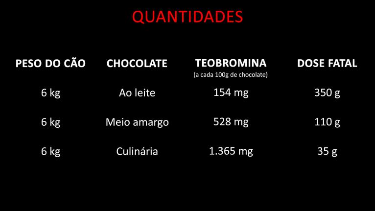quantidade-teobromina
